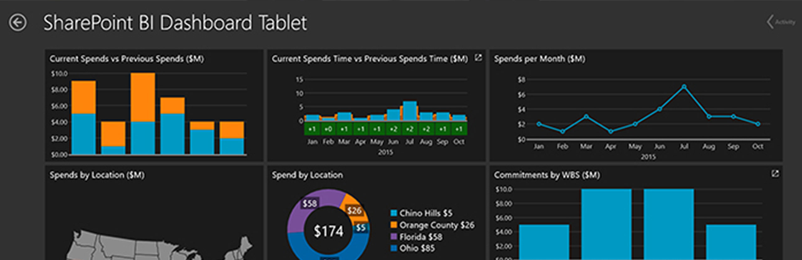 Mobile dashboards for construction project management for Sharepoint dashboard templates