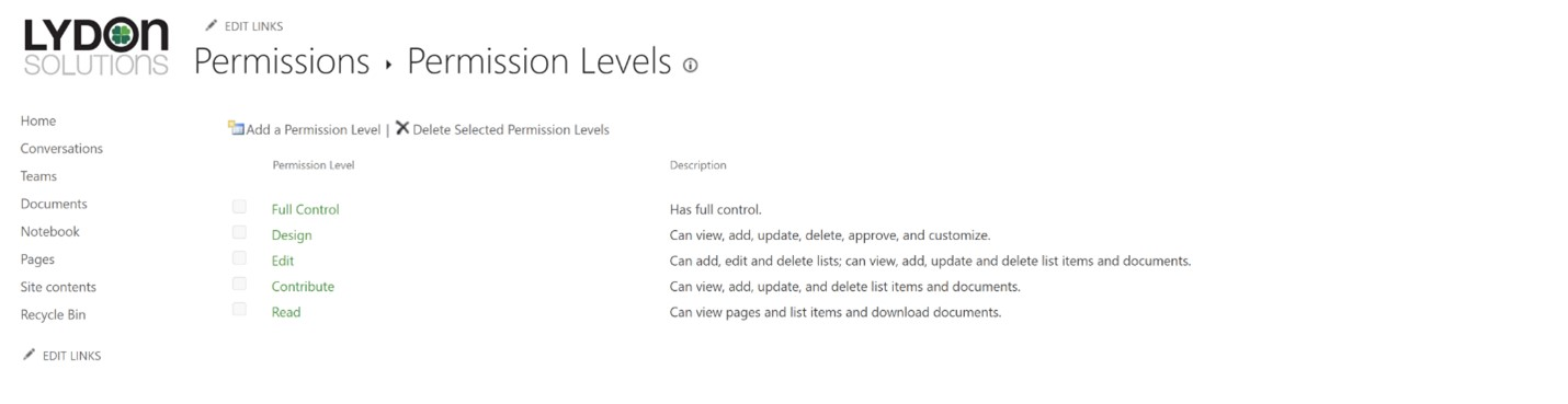 SharePoint permissions levels
